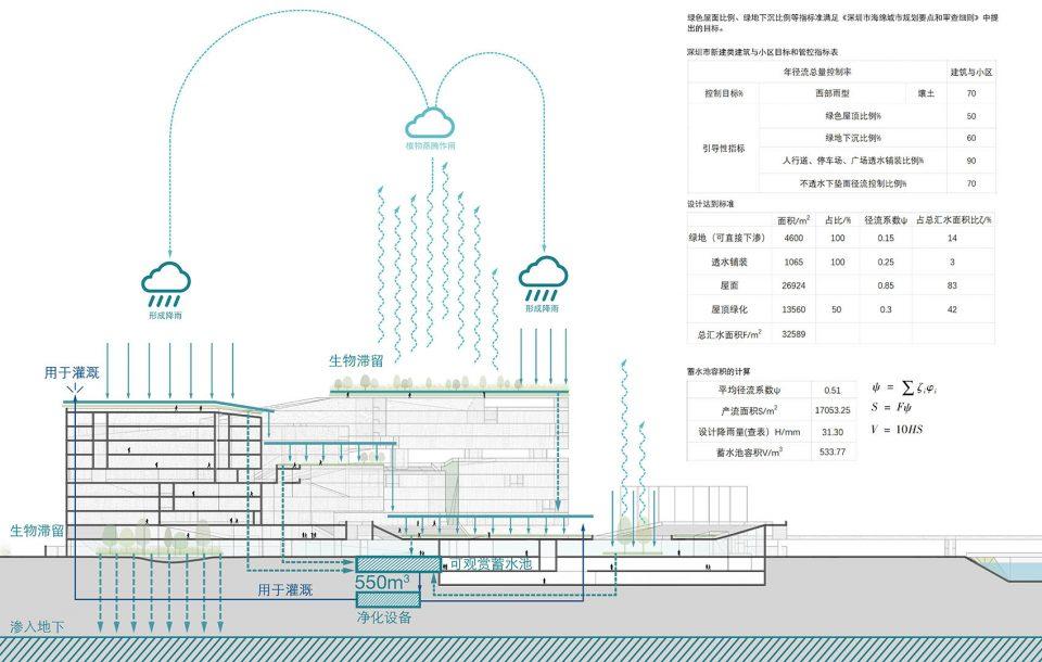 深圳福田中学校园设计/临界工作室