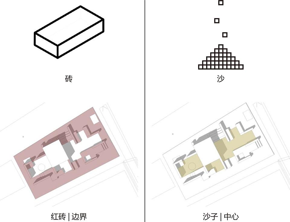 浙江小镇上的秘密基地设计/浙江玖瓴建筑设计有限公司