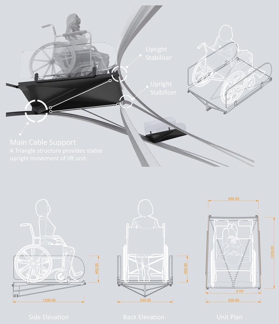 指环天桥——英国铁路人行天桥设计竞赛作品/行之建筑设计工作室