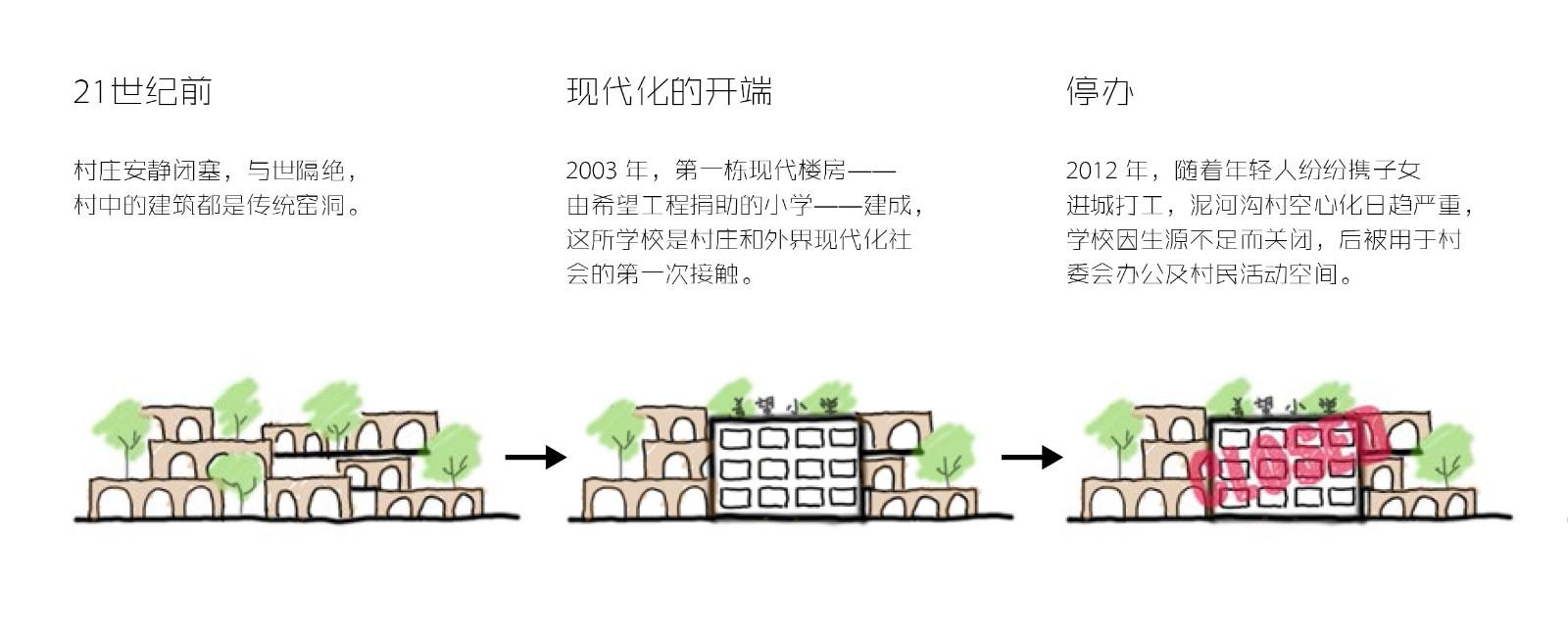 陕西枣园小学改造 建筑设计 / 原本营造