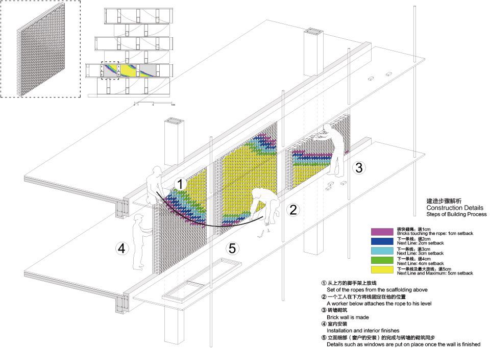 上海松江名企艺术产业园区 建筑设计  /  创盟国际