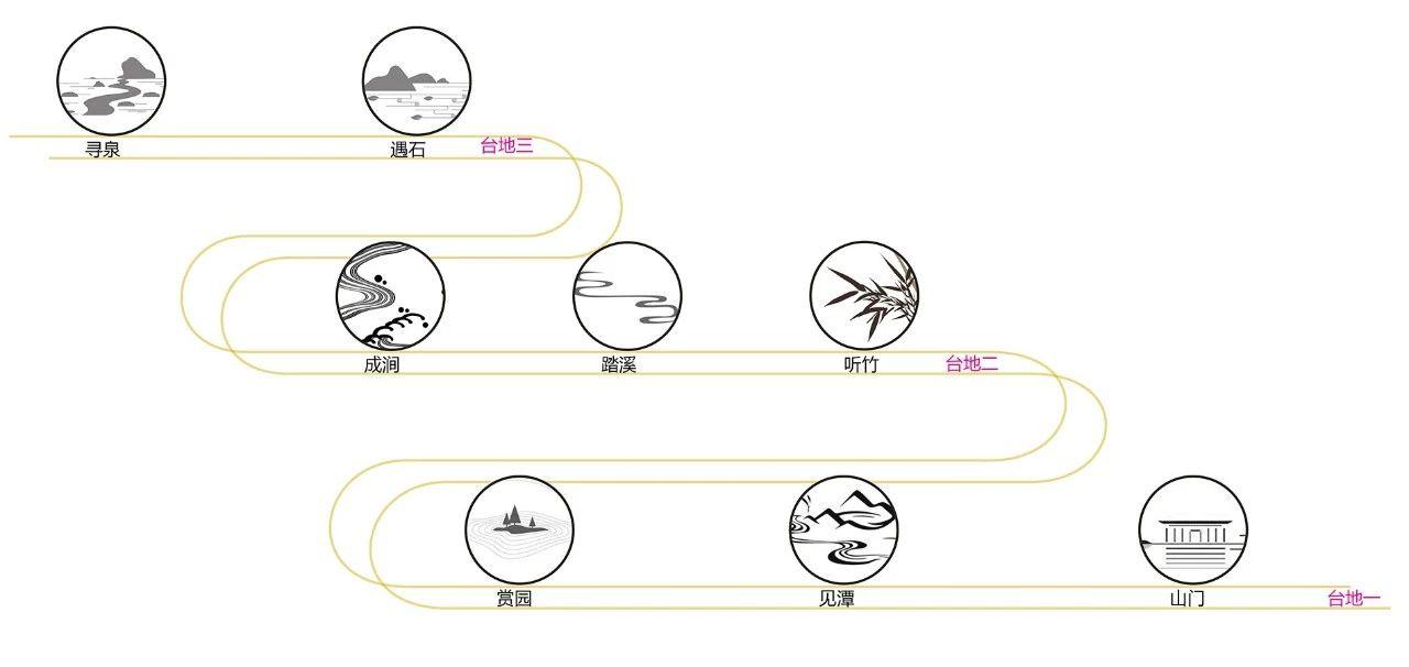 昆明中海云著景观设计/ASL阿特森景观