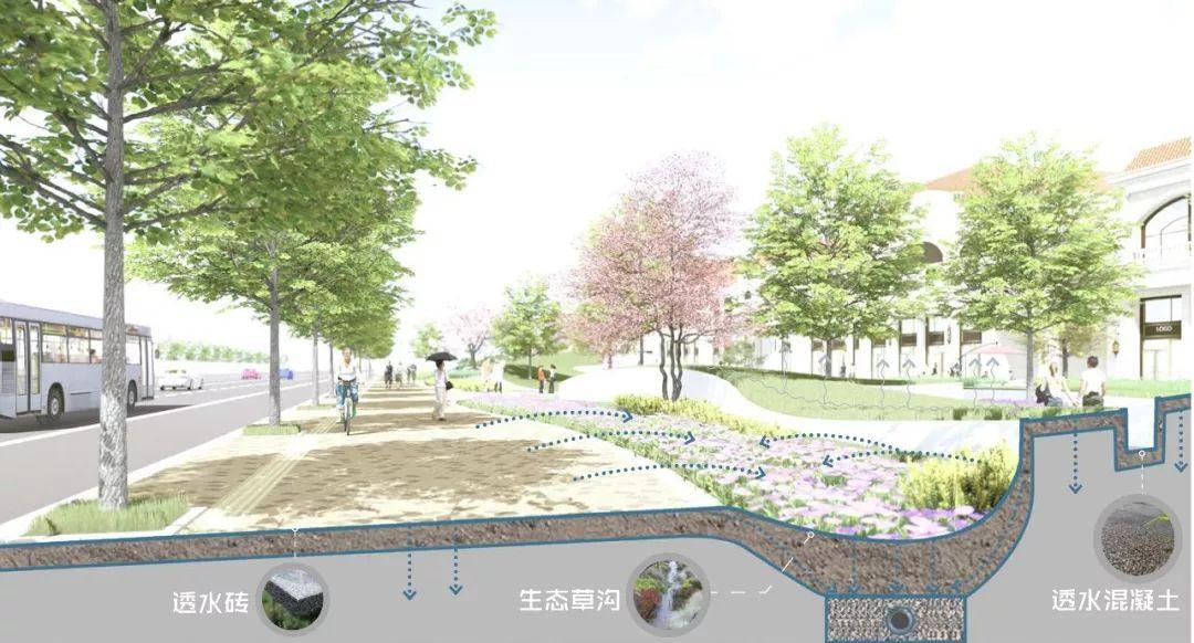 成都花样年江山O2 park景观设计/基准方中