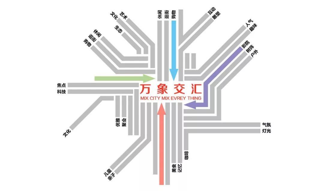 苏州吴江华润万象汇景观设计/迈丘设计