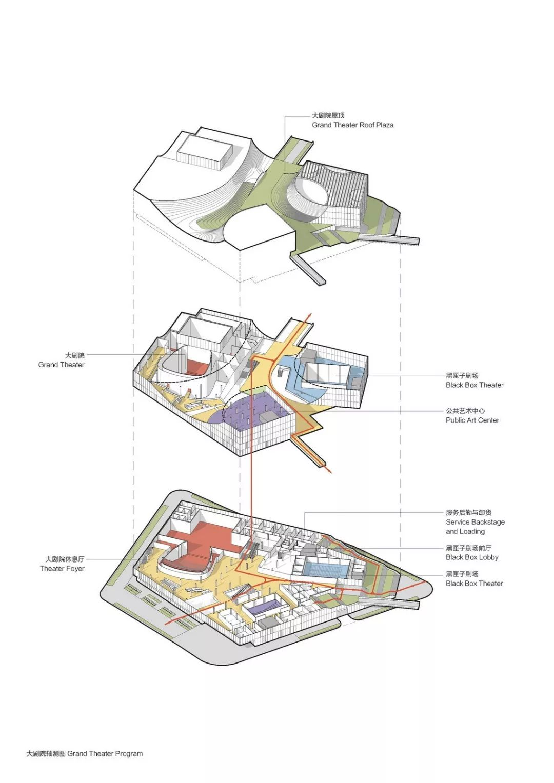 深圳坂雪岗艺术中心概念竞赛方案/URBANUS都市实践