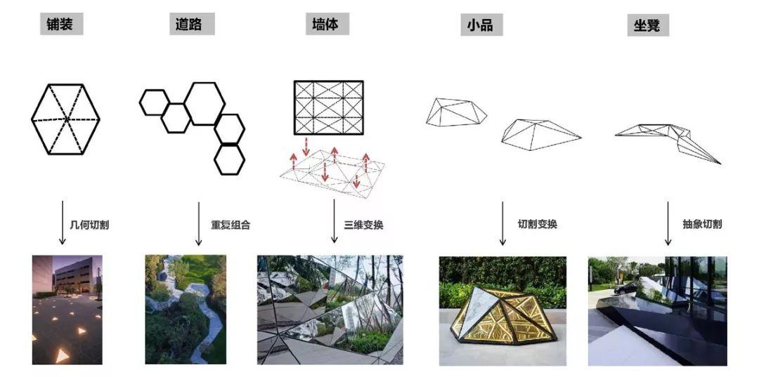 太原中海国际社区景观设计/笛东景观