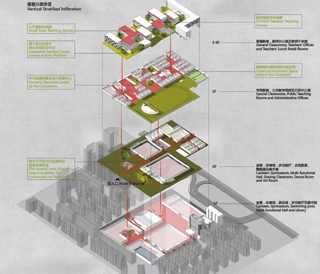 深圳桂园中学一等奖建筑设计方案/CCDI东西影工作室