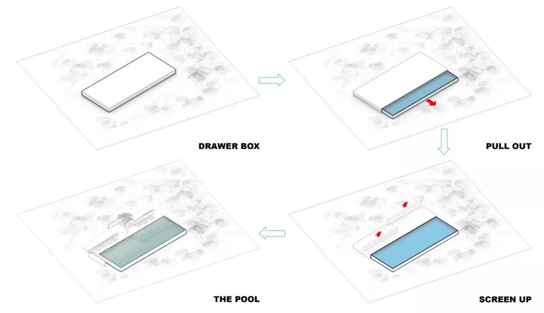 """阿那亚""""抽屉""""泳池设计/IF本色营造"""