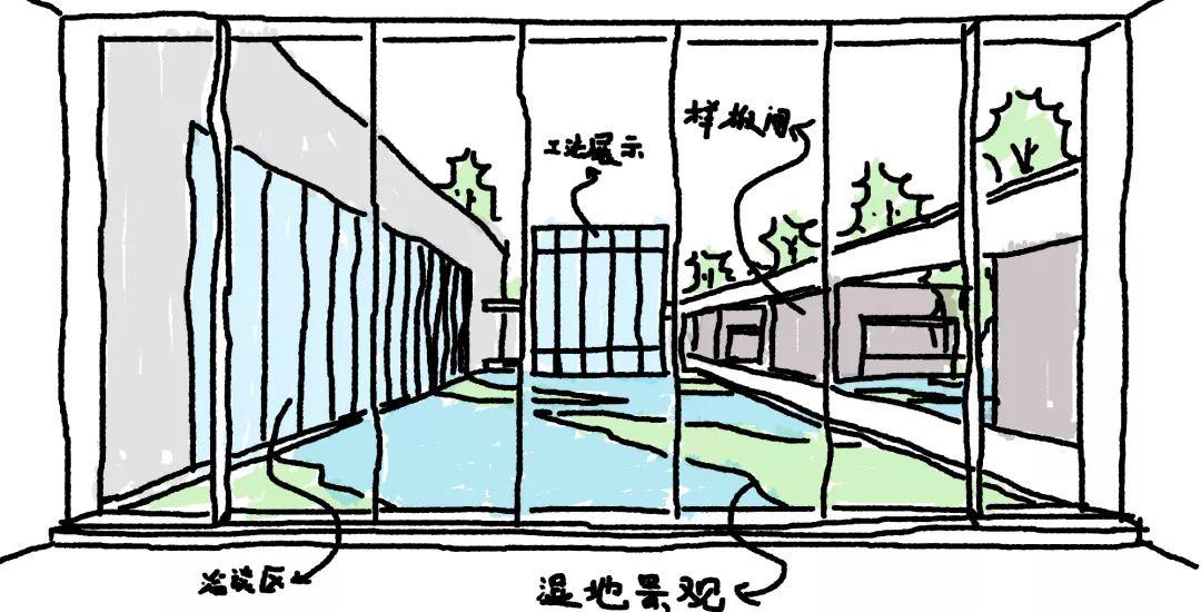 苏州旭辉·和风花园示范区建筑设计/霍普股份