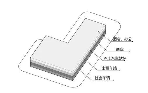 邯郸客运中心主站建筑设计/tjad同济设计