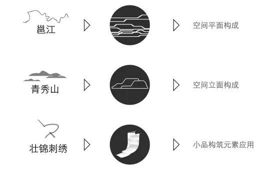 南宁融创九熙府示范区景观设计 / 嵩域景观