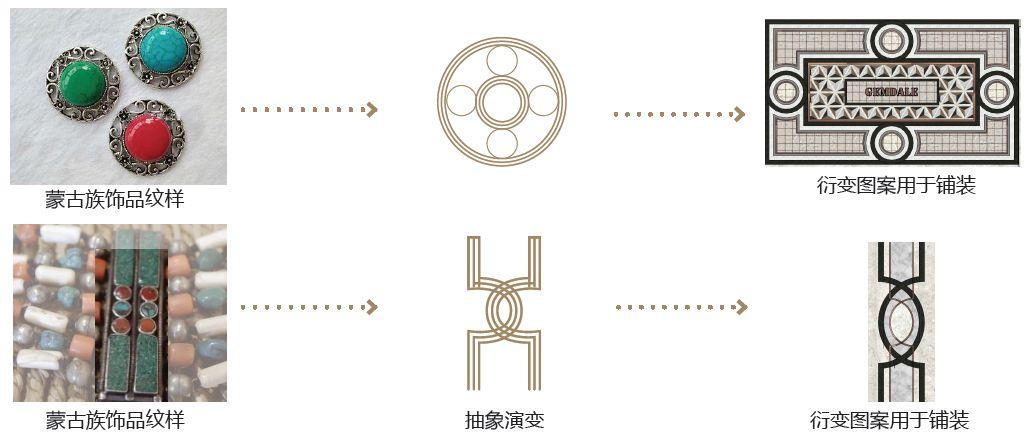 呼和浩特金地·名京景观设计 / 伍道景观