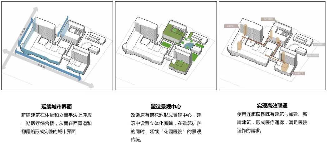 天津市西青医院二期建筑设计 / 华汇设计HHDesign