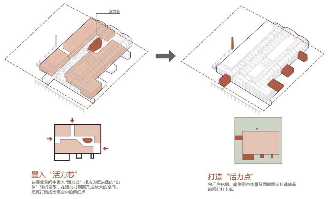 世茂济南机床一厂改造方案建筑设计 / DC国际
