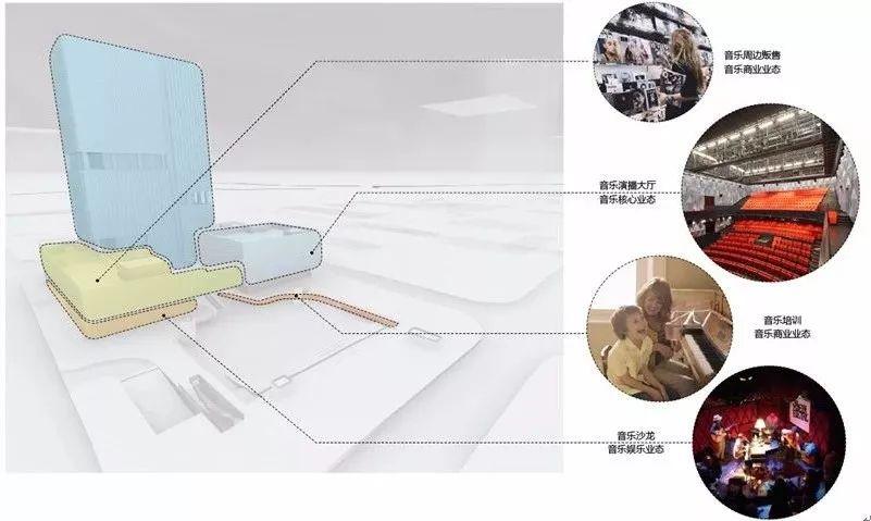 上海西岸·影音传媒综合项目建筑设计 / 骏地设计