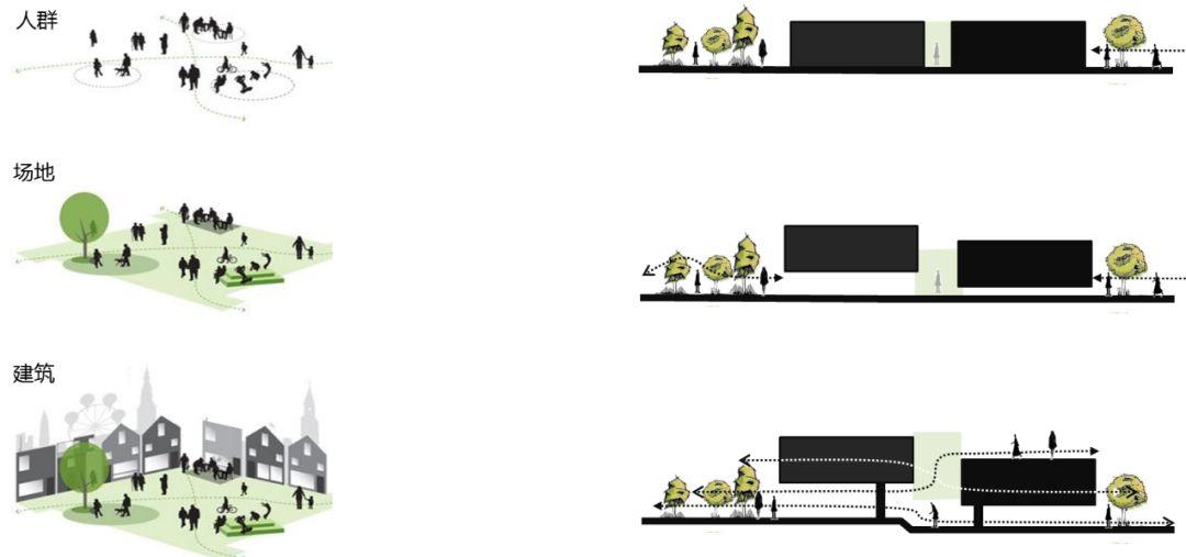 贵阳·融创城营销中心建筑设计 / 中衡卓创