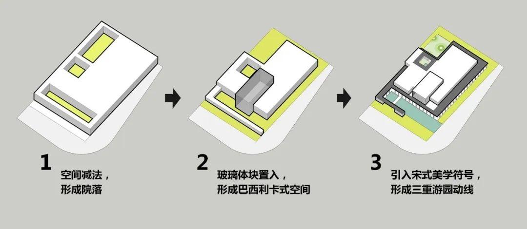 保利新会古井玥府 建筑设计 / UDG联创设计