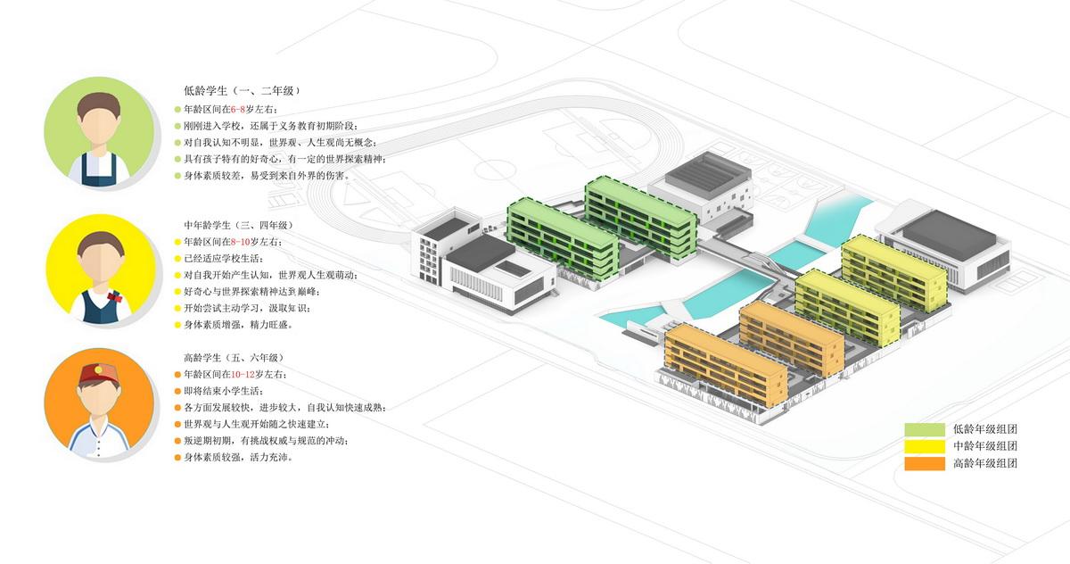 宁波杭州湾滨海小学建筑设计 / 浙江大学建筑设计研究院