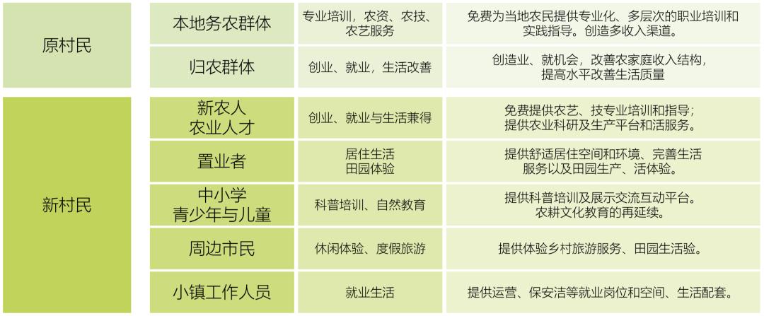 青岛 蓝城 桃李春风 建筑设计 /  ZSD卓时