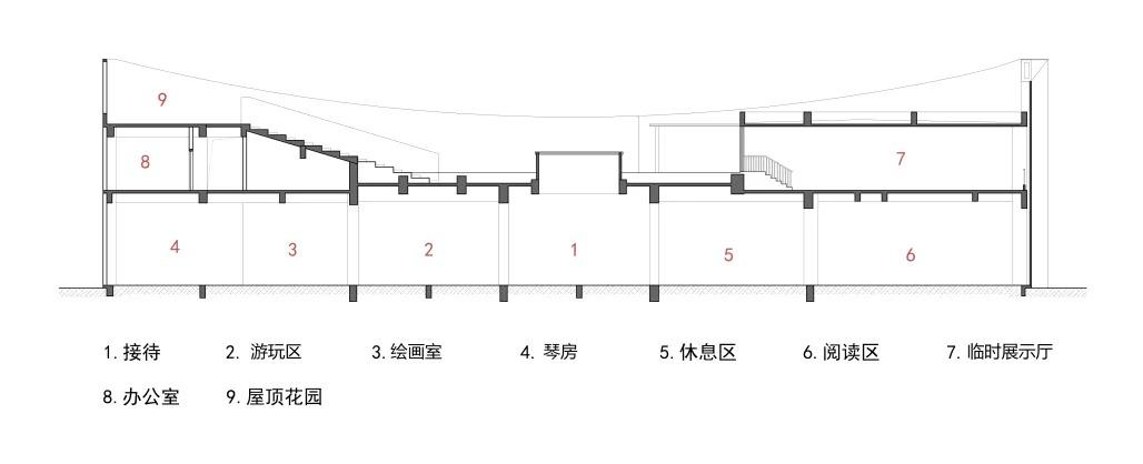 常州旭辉都会里亲子活动中心 建筑设计 / 日清设计