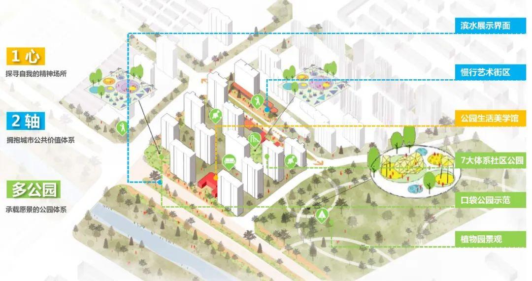 青岛万科胶州公园大道 建筑设计 / AAI国际建筑