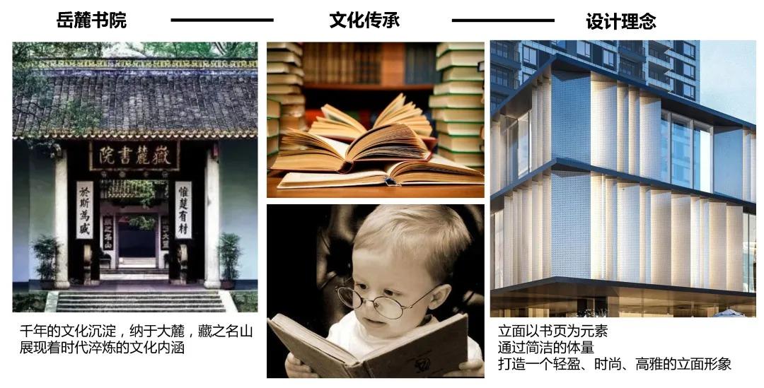 长沙 招商华发 · 依云曦城 建筑设计 / 博万建筑