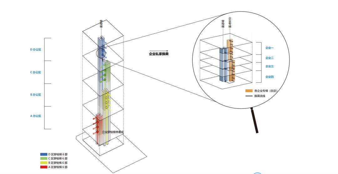 南山区科技联合大厦 建筑设计 / 立方设计