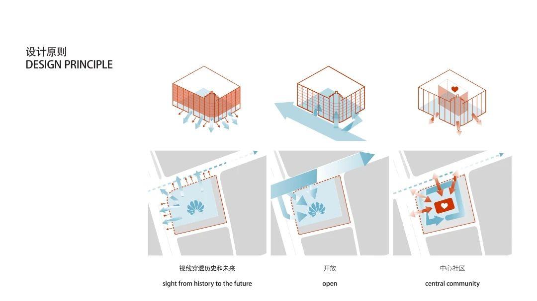 南京东路 华为全球旗舰店 改造设计 / 奥雅纳ARUP