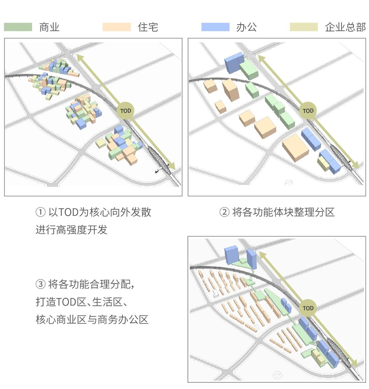 长春力旺·林溪湖 建筑设计/ 迈恩设计