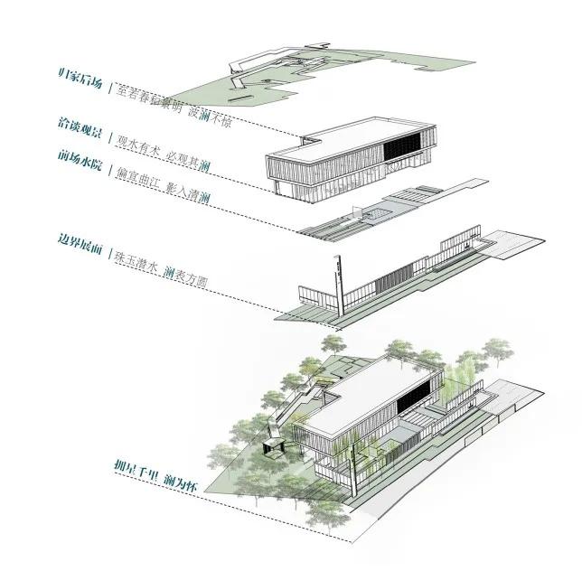 昆山 碧桂园 星澜雅苑 景观设计 /  万境设计
