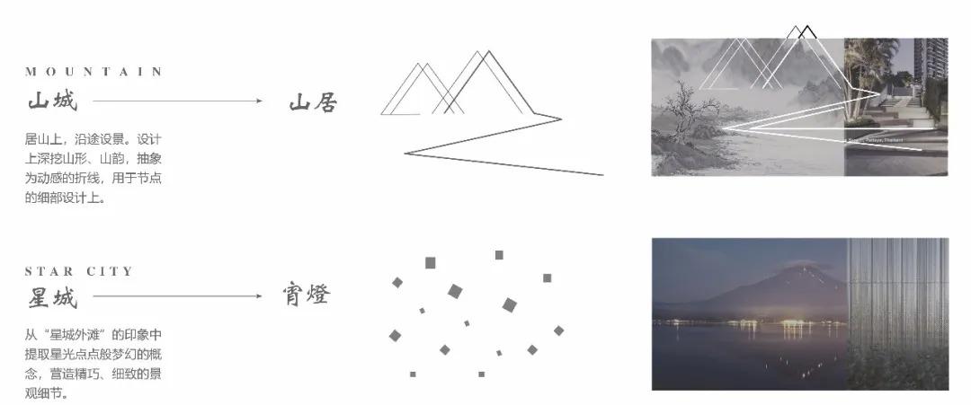 重庆鲁能·星城外滩项目示范区 景观设计  / CCS•喜喜仕