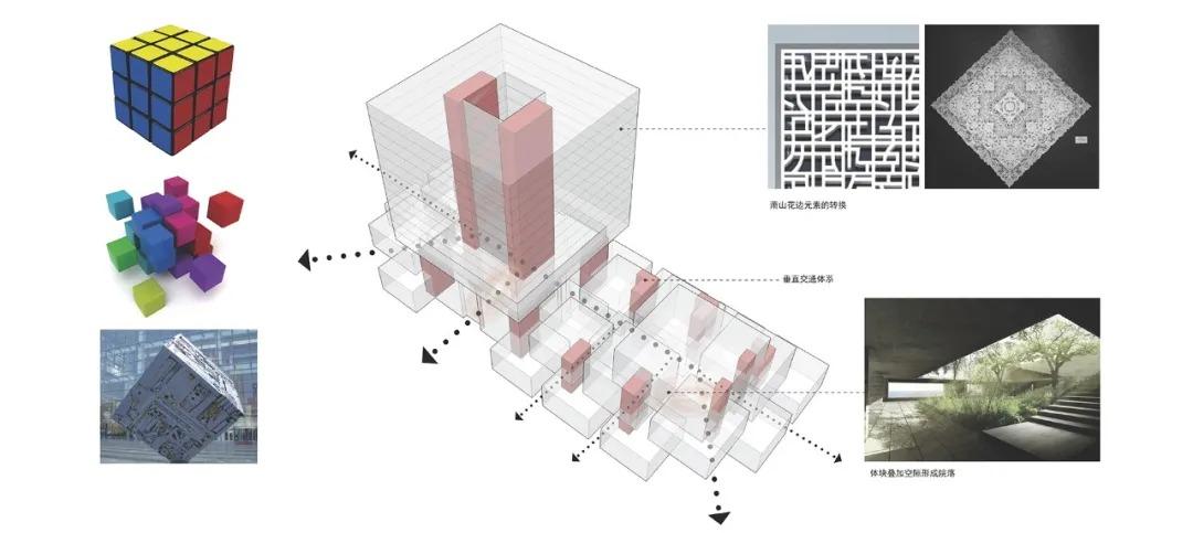 萧山科技城创业谷  建筑设计 /   UAD浙大设计