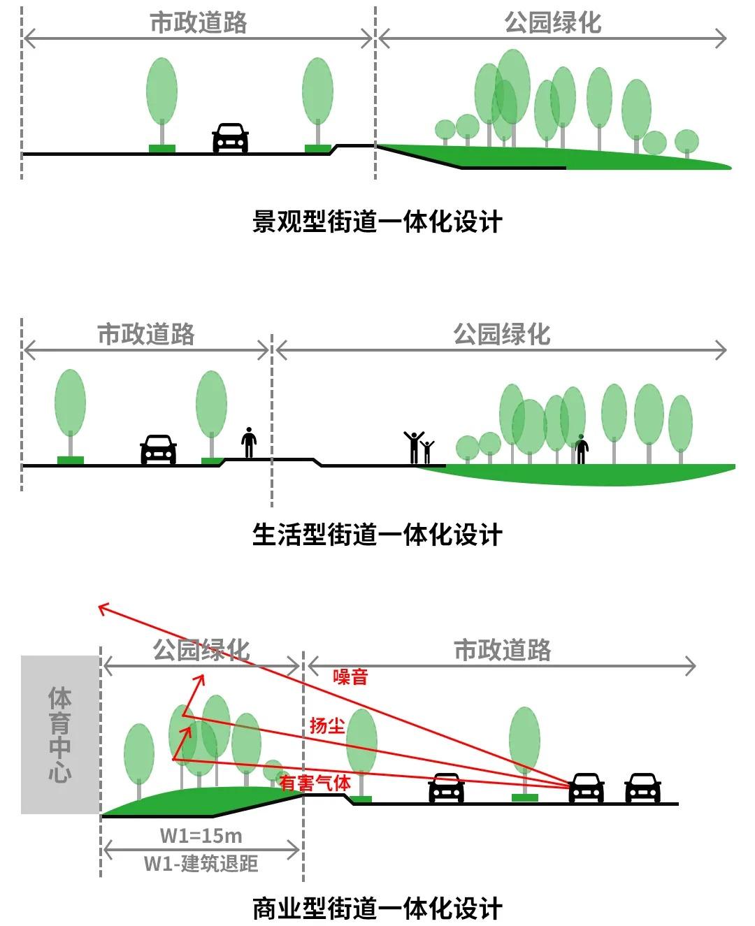成都 佳兆业·麓山壹号 景观设计 /   犁墨景观