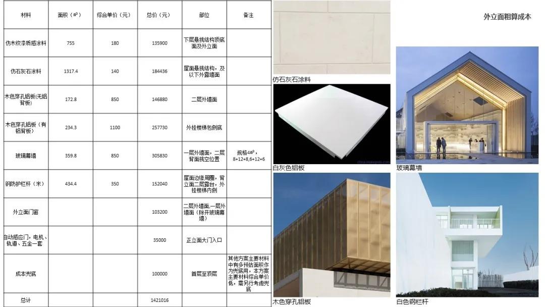 世茂 • 云江月 建筑设计 /  重庆天华