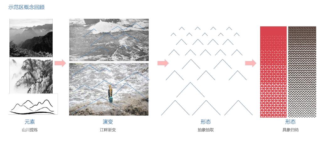 合川悦府·九禧樾 景观设计 /  道远设计