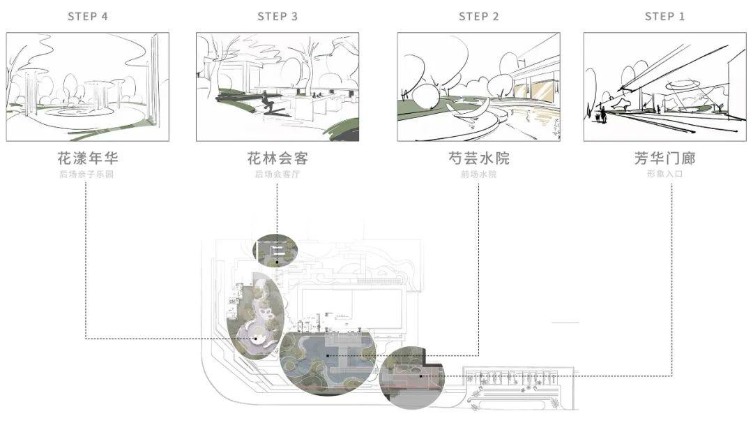 亳州·金科府 景观设计 /  魏玛景观