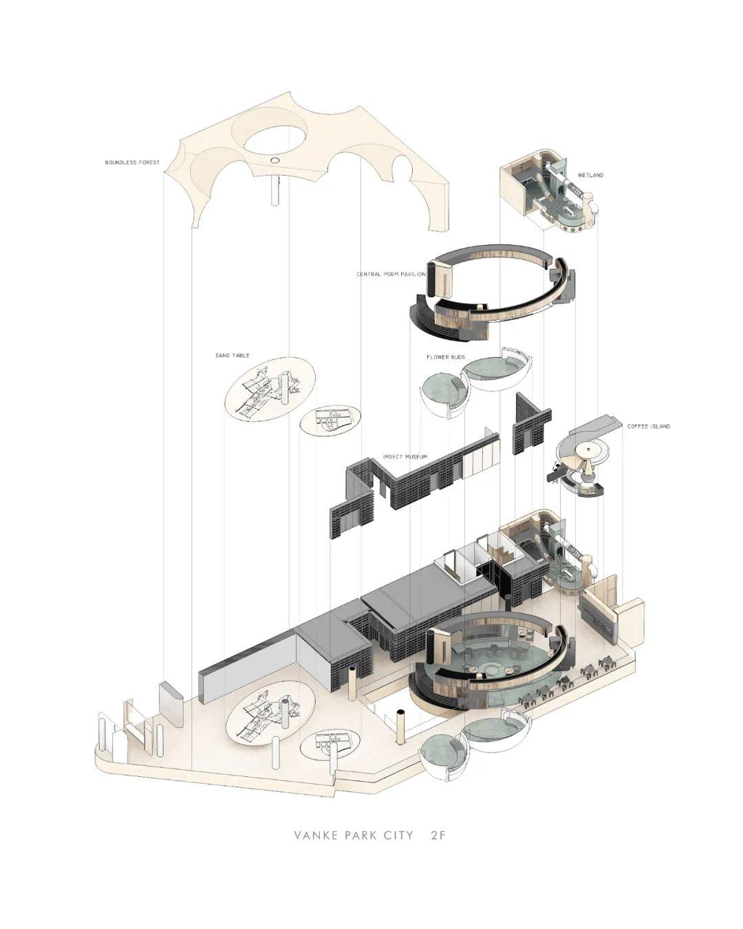 云南万科公园城市超级示范区 室内设计 /  PONE普利策
