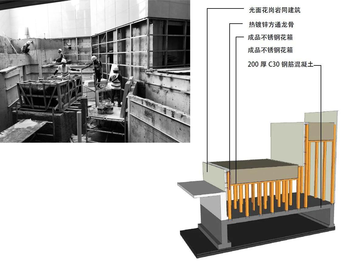 深圳光明中海寰宇时代 景观设计 /  奥雅设计