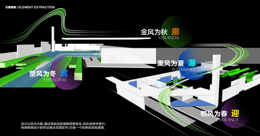重庆保利·阅江台  景观设计 /   怡境设计
