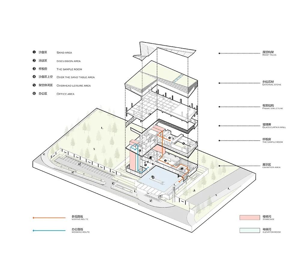 长沙新城明昱东方 建筑设计 /  拓观设计