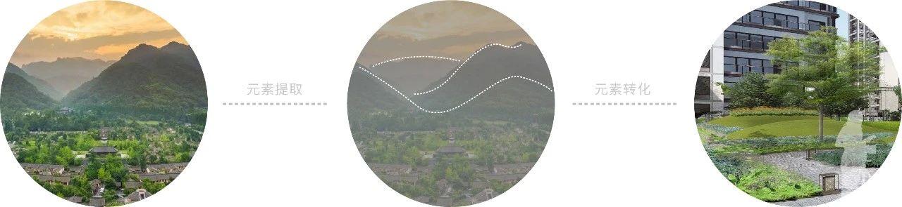 成都 新希望 · 锦官府 景观设计  /  GND杰地景观